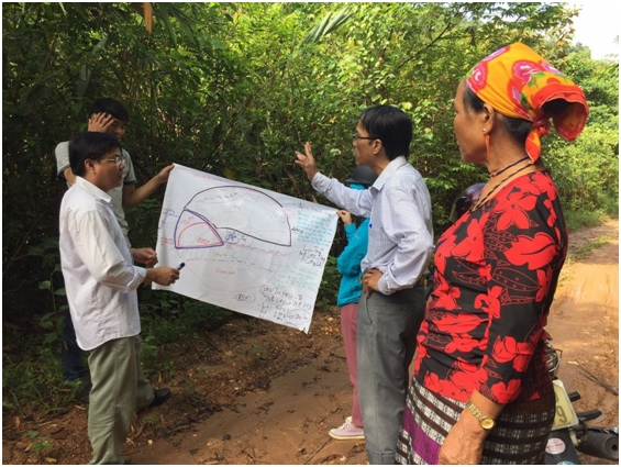 Land and forests ownership for the Van Kieu ethnic people of PLoang village, Truong Son commune, Quang Ninh district, Quang Binh province